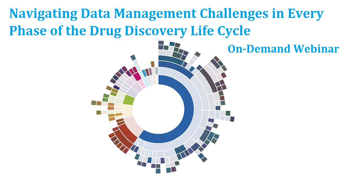 Navigating Data Management Challenges in Every Phase of the Drug Discovery Life Cycle