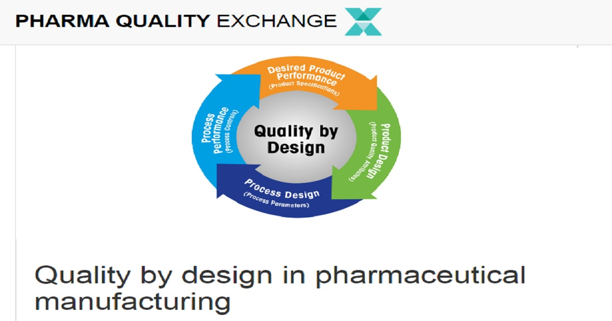 Quality by design in pharmaceutical manufacturing