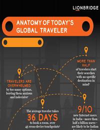 ANATOMY OF TODAY'S GLOBAL TRAVELER