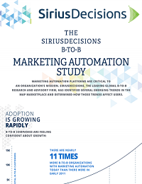 THE SIRIUSDECISIONS B-TO-B MARKETING AUTOMATION STUDY INFOGRAPHIC