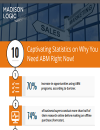 CAPTIVATING STATISTICS ON WHY YOU NEED ABM RIGHT NOW