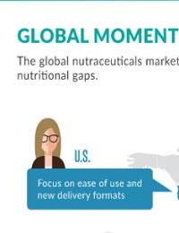 A NEW DAY DAWNS FOR NUTRACEUTICALS
