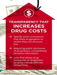 THE RIGHT TRANSPARENCY ON PRESCRIPTION DRUG COSTS