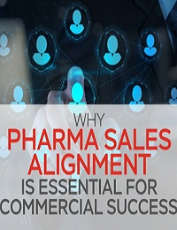 WHY PHARMA SALES TEAM ALIGNMENT IS ESSENTIAL FOR COMMERCIAL SUCCESS