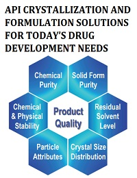API CRYSTALLIZATION AND FORMULATION SOLUTIONS FOR TODAY'S DRUG DEVELOPMENT NEEDS