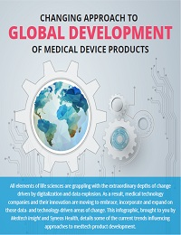 CHANGING APPROACH TO GLOBAL DEVELOPMENT OF MEDICAL DEVICE PRODUCTS