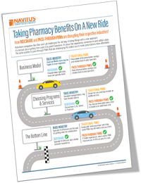 TAKING PHARMACY BENEFITS ON A NEW RIDE