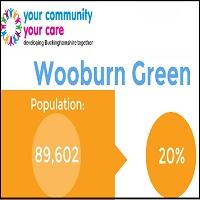 WOOBURN GREEN