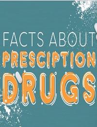 FACTS ABOUT PRESCRIPTION DRUGS