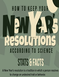 HOW TO KEEP YOUR NEW YEAR'S RESOLUTIONS ACCORDING TO SCIENCE