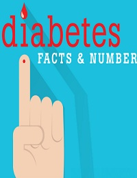 DIABETES FACTS AND NUMBERS